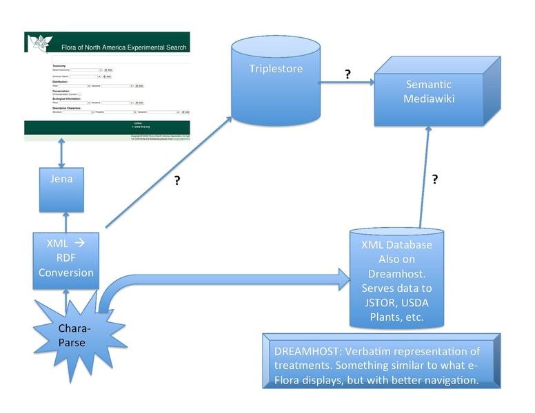 File:PortalPic1.pdf